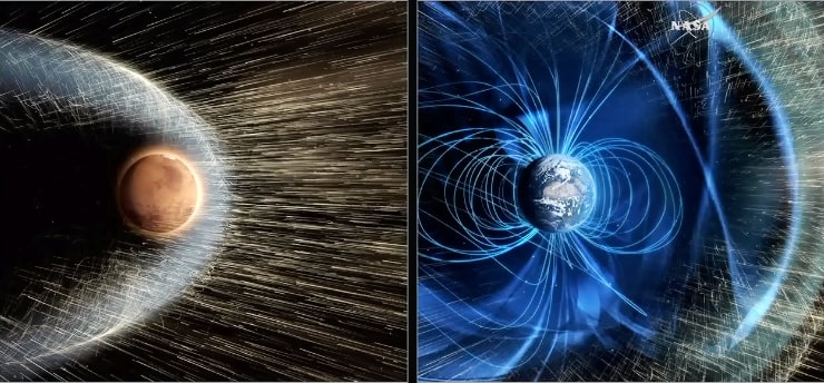 How solar winds affect Mars and the Earth differently, due to the differences in magnetic fields between the two planets.